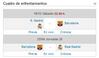 Cuadro_enfrentamientos_Madrid_Barcelona.png