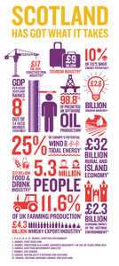 infographie-independance-ecosse.png