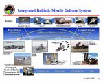 MDA Awards $923M for Missile Defense Service