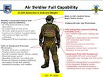 Raytheon wins US Army Air Soldier System contract
