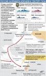 marine Russe et US se donnent rendez- vous au large de Gaza