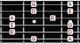 Pentatonic-Em-position-2.jpg