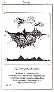 67-Espacio-Geografico-Aristotelico.jpg
