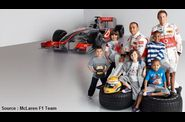 McLaren - Jenson Button, Lewis Hamilton, Marks and Spencer