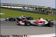 Williams - Alex Wurz, Ralf Schumacher