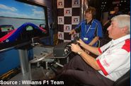 Williams - iRacing