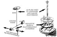 coulomb6-copie.jpg