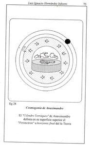 Fig-28-Cosmogonia-de-Anaximandro.jpg