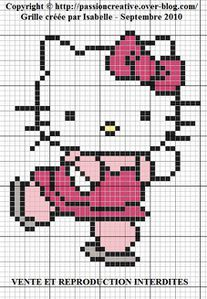 Hello Kitty - Patinage
