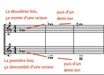 exemple octave