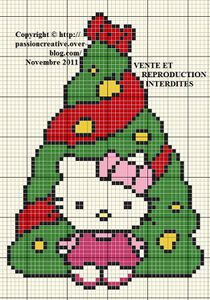 Hello Kitty - Sapin de Noel