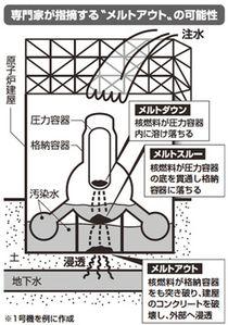 schema-reacteur-1.jpg