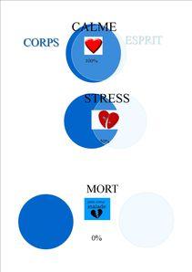 Corps---Esprit-internet.jpg