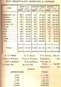 sattistiques-gare-1911-1912-copie-1.jpg