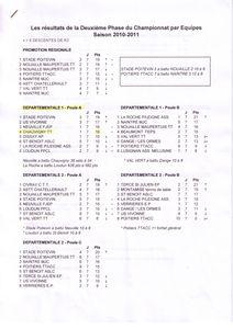 Resultats-2e-phase-2010-2011--D1-.jpg