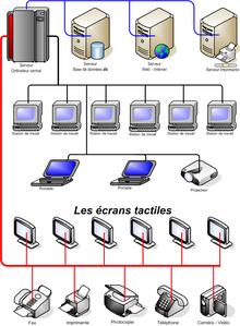Schema-de-reseau-informatique.png