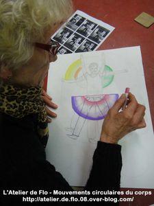 Croquis-Corps-Mouvements circulaires-Delaunay-Atelier de Flo14