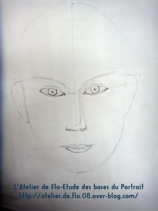 Portrait-Dessin-Visage-Croquis-Atelier de Flo10