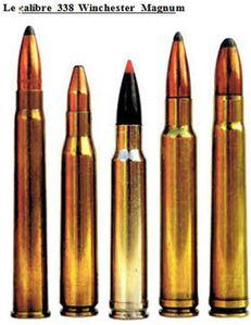 338-Winchester-Magnum-variantes
