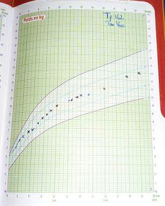 courbe-alexandre-poids_01.jpg