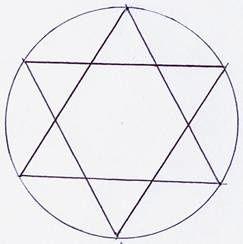Comment calculer l aire d un hexagone bluespacecaribbean - Comment calculer metre carre ...