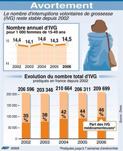 IVG-France-contraception-sexualite-mineurs.jpeg