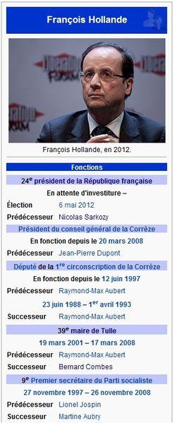 Hollande sur Wikipédia
