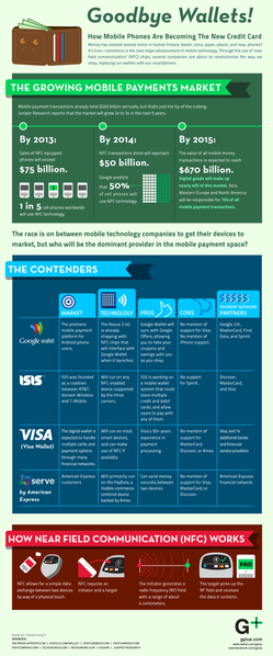 m-payment-infographie-1-.png