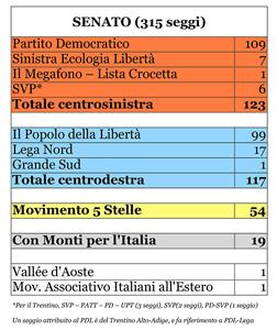 seggi-senato-elezioni-2013-r