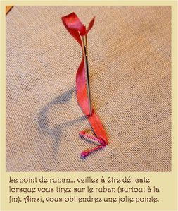 Point ruban broderie