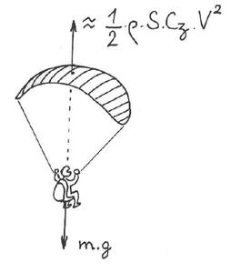 Dit pourquoi ca vol blog de alqwertz74 - Parapente dessin ...
