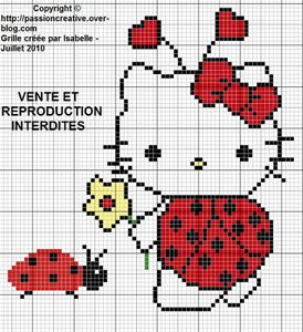 Hello Kitty - Coccinelle