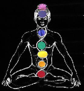 Homme chakra couleur