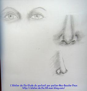 Etude Portrait dessin croquis yeux nez bouche Atel-ier de Flo7