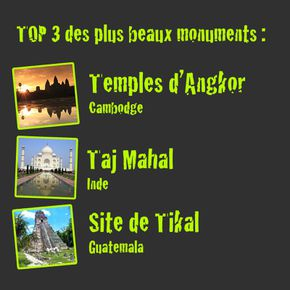 Top 3 monuments