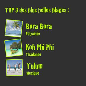 Top 3plage