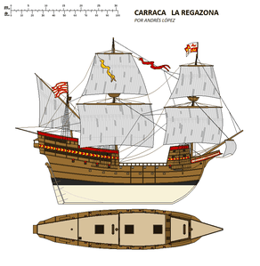 carracalaregazona
