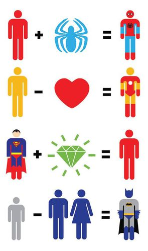 super-hero-spiderman-batman-ironman-superman-infographie.jpg