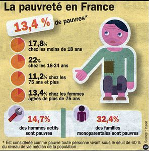 pauvrete-france-insee.jpg