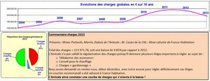 Charges2014-02.jpg