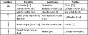 points crochet-copie-4