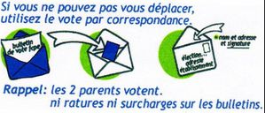 vote par correspondance1-copie-3