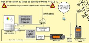 plan-radio-lance-de-ballon3modifie.jpg