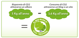 co2-consumo.png