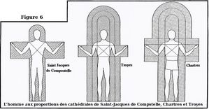 cathedrale-chartres-homme-proportion-copie-1