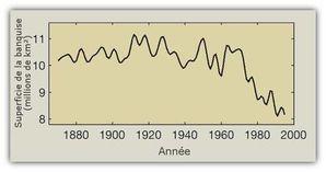 RTEmagicC_banquise-variation_kinnard_et_al_2011_nature_txda.jpg