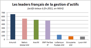 leaders-francais.png