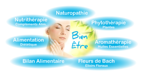 image_naturopathie.png