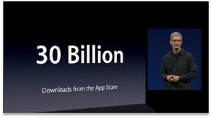 WWWDC-2012-Apple---Tim-Cook-Chiffre.jpg