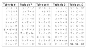 Les tables d 39 addition moyenne section - Apprendre les tables d addition en s amusant ...